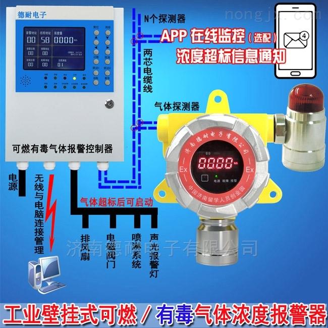制冷压缩机房有毒氨气气体泄漏报警器